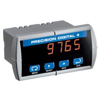 Panel Meters & Recorders